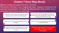Ender's Game Chapter 7 Story Map Insert