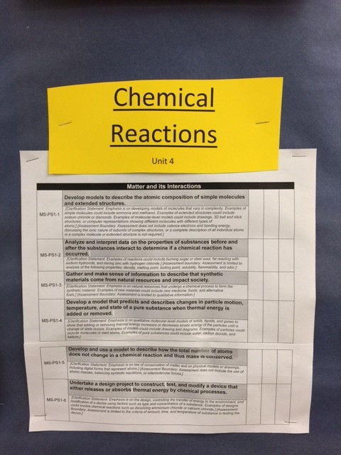 chemical reactions topics