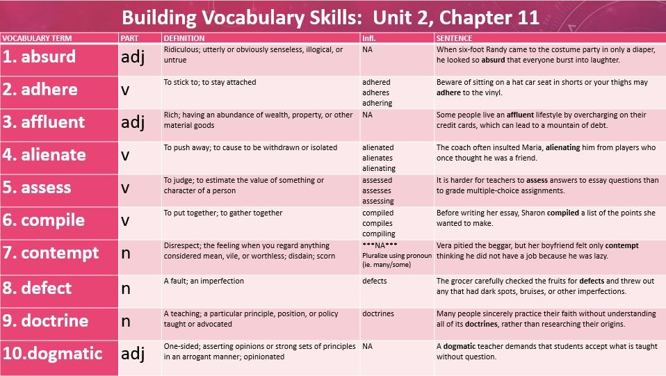 Building Vocabulary Skills Unit 2 Chapter 11